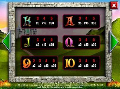Spinderella :: Low value game symbols paytable