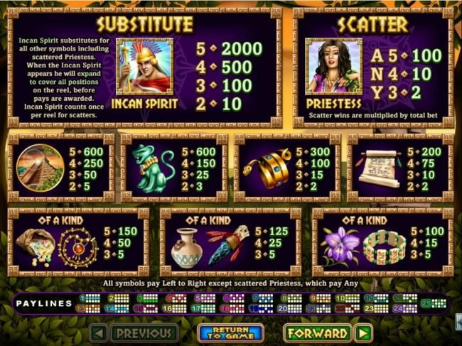 Spirit of the Inca :: Slot game symbols paytable featuring ancient Inca inspired icons.