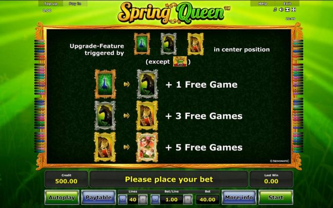 Spring Queen :: Bonus Feature Rules