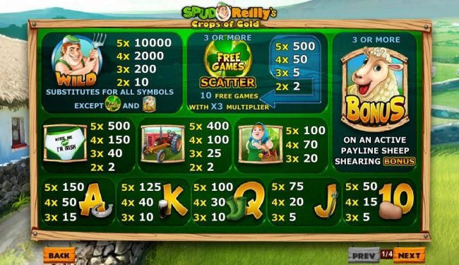 Magic Box featuring the Video Slots Spud O'Reilly's Crops of Gold with a maximum payout of $1,000,000