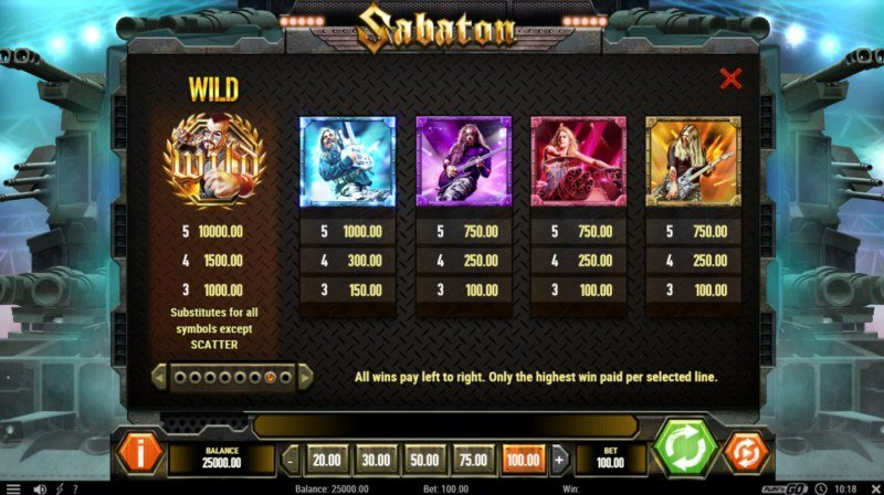 Sabaton :: Paytable - High Value Symbols