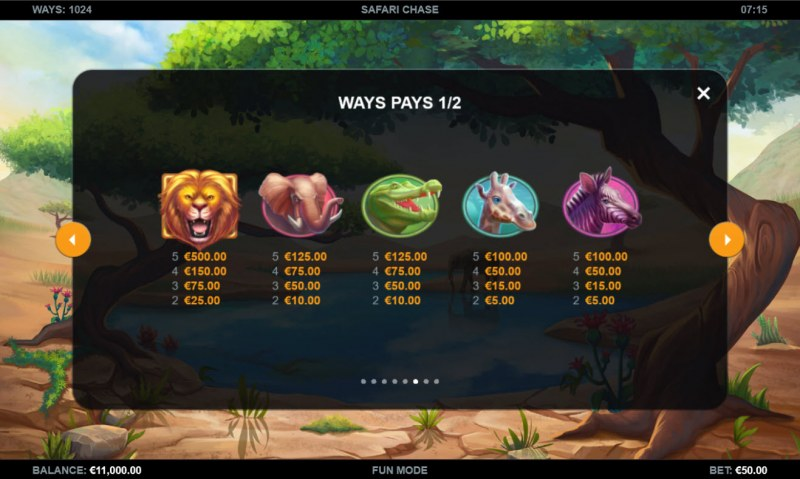 Safari Chase :: Paytable - High Value Symbols