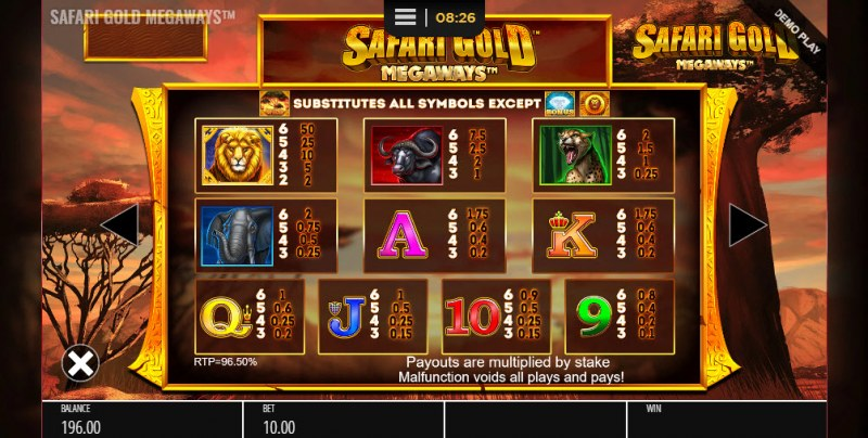Safari Gold Megaways :: Paytable