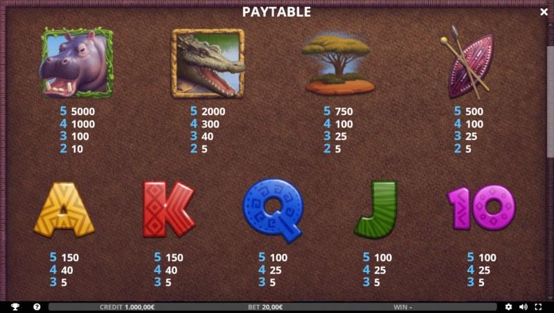 Safari River :: Paytable