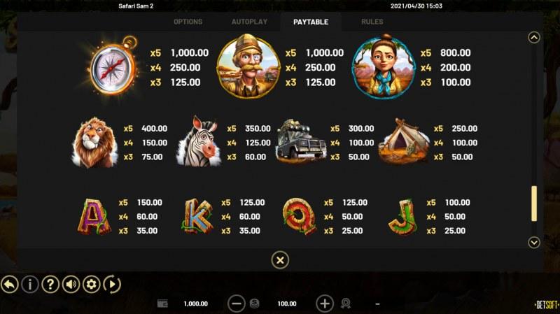 Safari Sam 2 :: Paytable