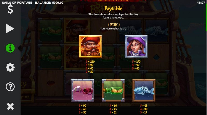 Sails of Fortune :: Paytable - High Value Symbols