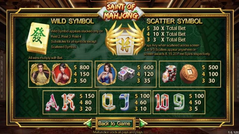 Saint of Mahjong :: Paytable
