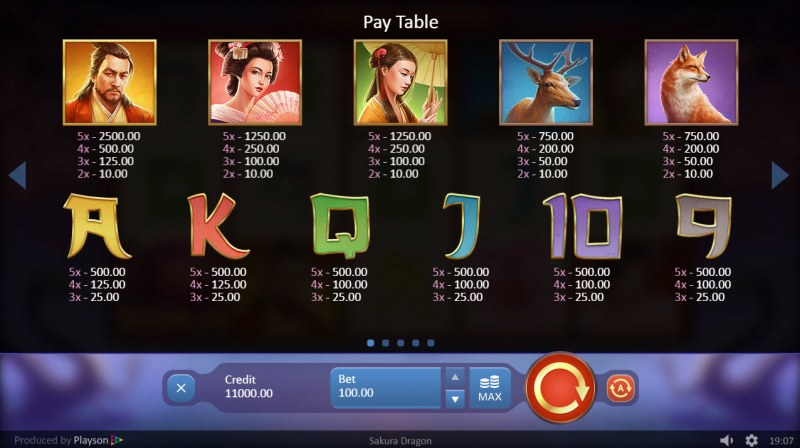 Play slots at Noxwin: Noxwin featuring the Video Slots Sakura Dragon with a maximum payout of $37,500