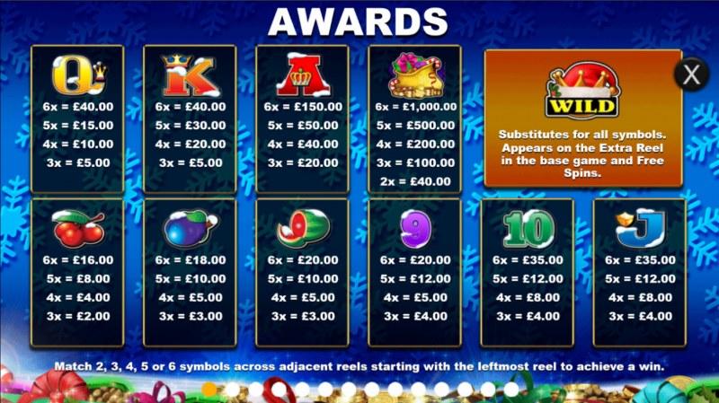 Santa King Megaways :: Paytable