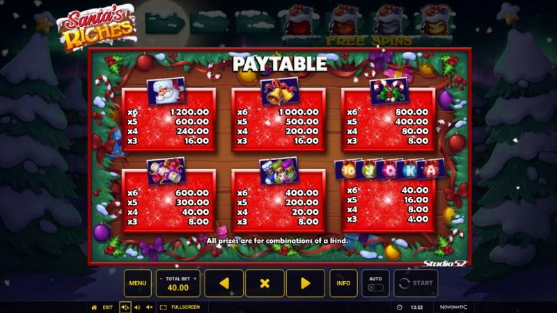Santa's Riches :: Paytable