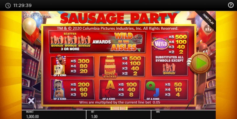 Sausage Party :: Paytable