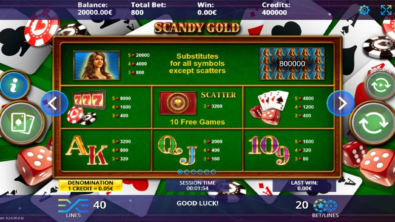 Scandy Gold :: Paytable
