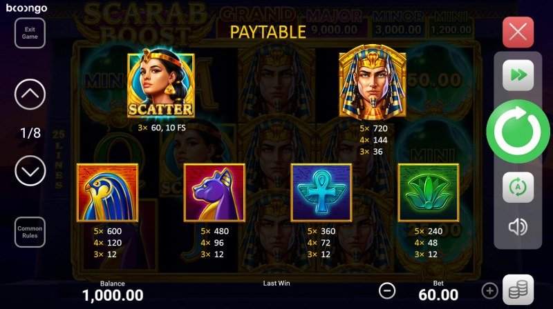 Scarab Boost Hold and Win :: Paytable - High Value Symbols