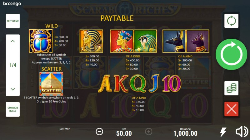 Scarab Riches :: Paytable