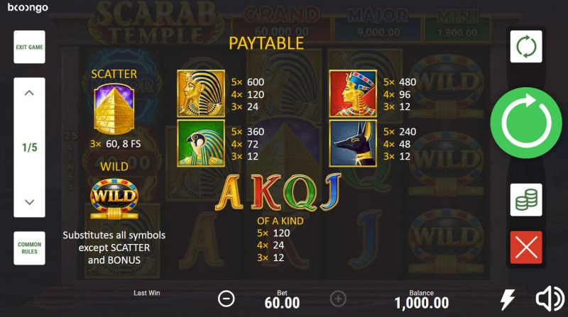 Scarab Temple Hold and Win :: Paytable