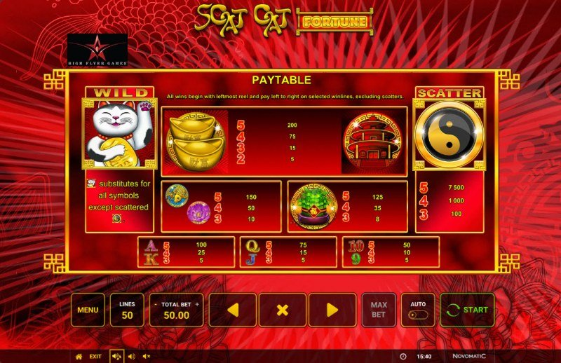 Scat Cat Fortune :: Paytable