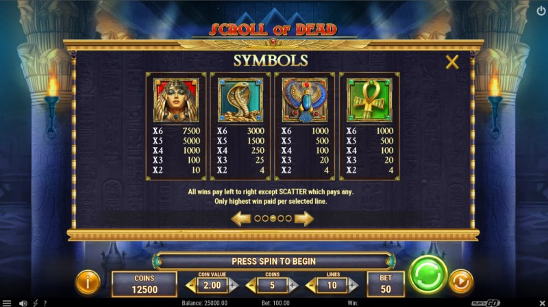 Scroll of Dead :: Paytable - High Value Symbols