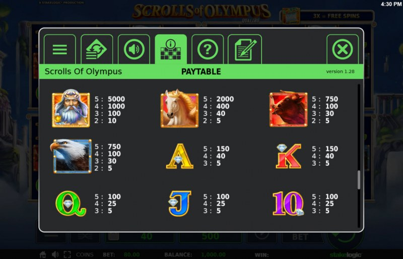 Scrolls of Olympus :: Paytable