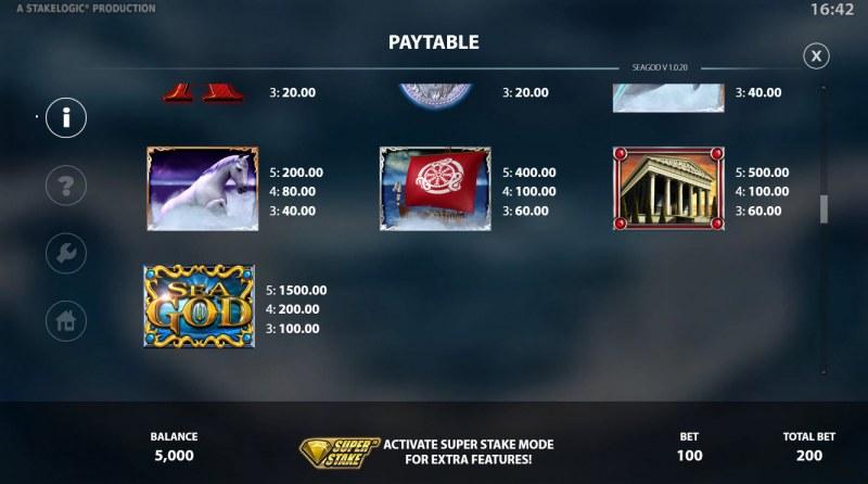 Sea God :: Paytable - Low Value Symbols