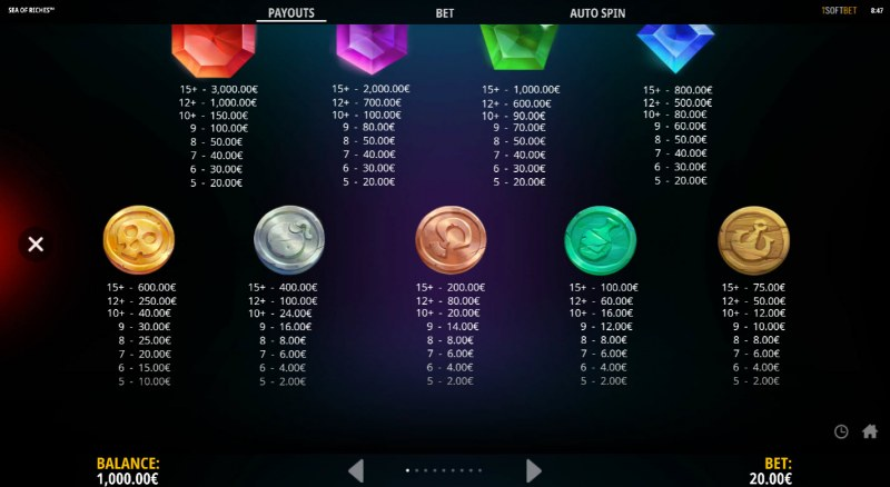 Sea of Riches :: Paytable - Low Value Symbols