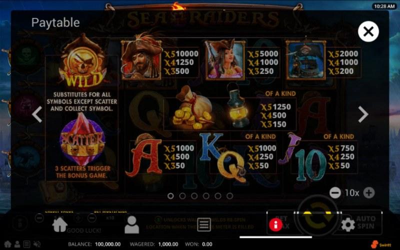 Sea Raiders :: Paytable