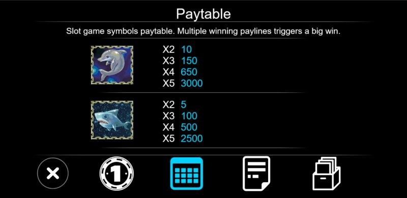 Sea World :: Paytable - High Value Symbols