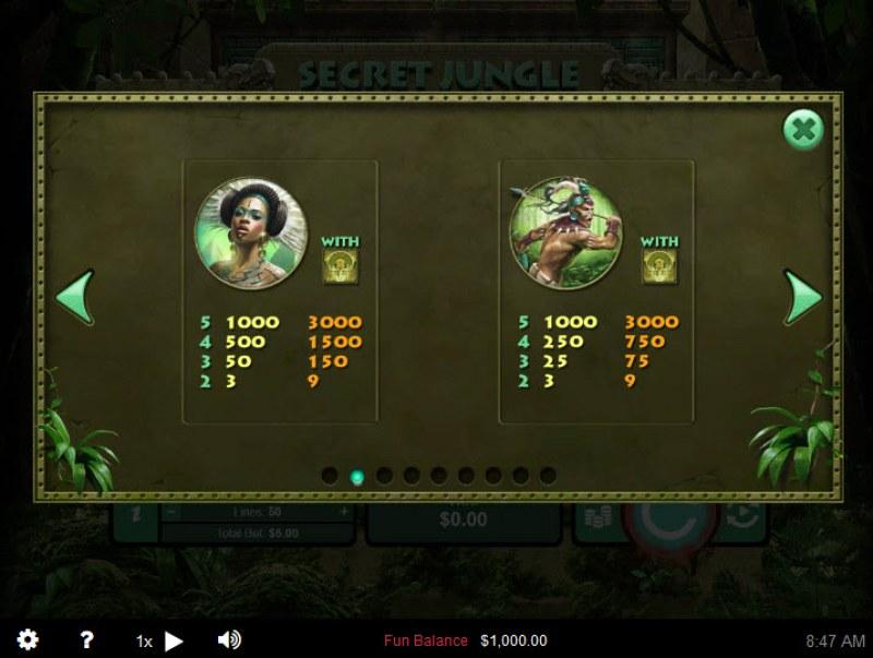 Secret Jungle :: Paytable - High Value Symbols