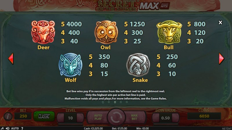 Secret of the Stones MAX :: Paytable - High Value Symbols