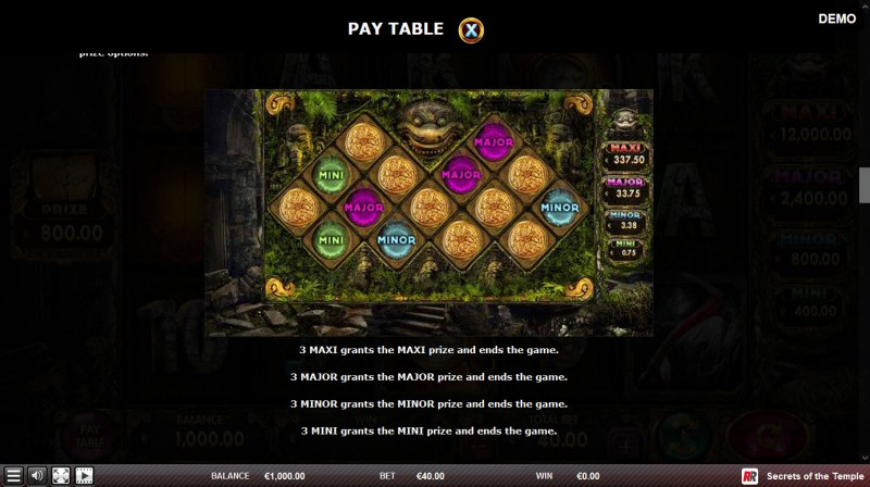 Secrets of the Temple :: Jackpot Rules