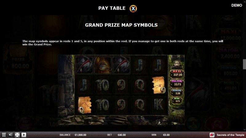 Secrets of the Temple :: Grand Prize Map Symbols