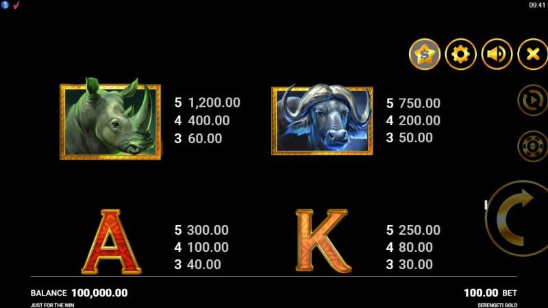 Serengeti Gold :: Paytable - Medium Value Symbols