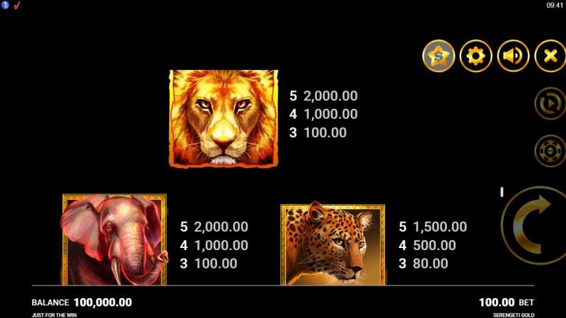 Serengeti Gold :: Paytable - High Value Symbols