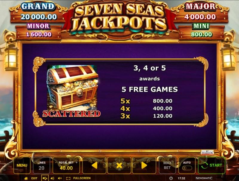 Seven Seas Jackpots :: Scatter Symbol Rules