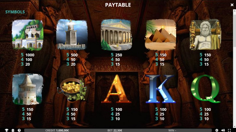 Seven Wonders of the Ancient World :: Paytable