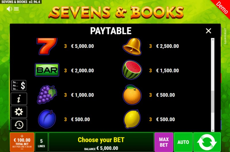 Sevens & Books :: Paytable