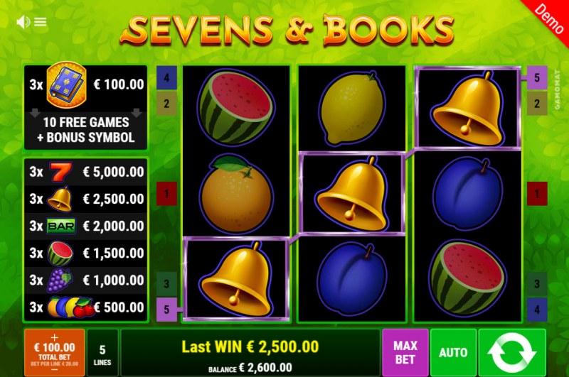 Sevens & Books :: A three of a kind win