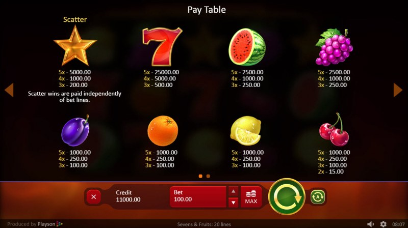 Sevens & Fruits 20 Lines :: Paytable