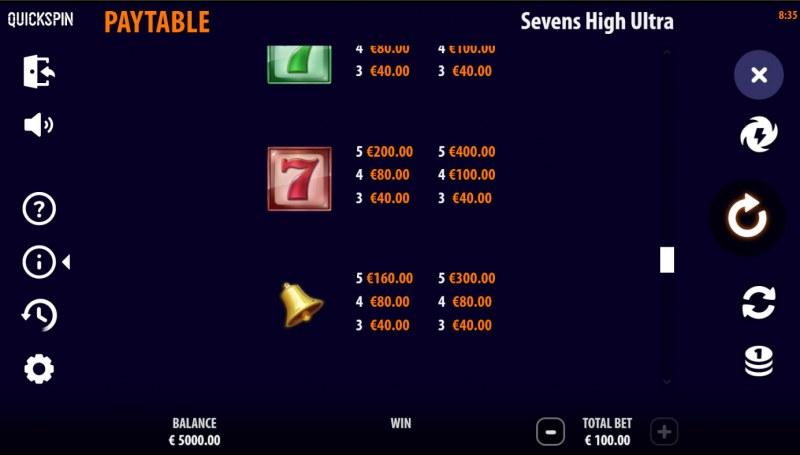 Sevens High Ultra :: Paytable - Medium Value Symbols