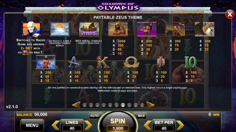 Shadows of Olympus :: Zeus Theme Paytable