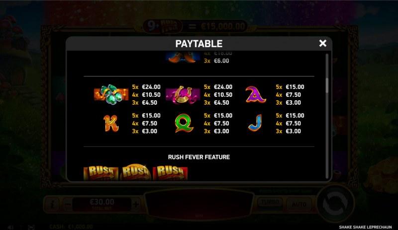 Shake Shake Leprechaun :: Paytable - Low Value Symbols