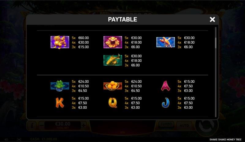 Shake Shake Money Tree :: Paytable