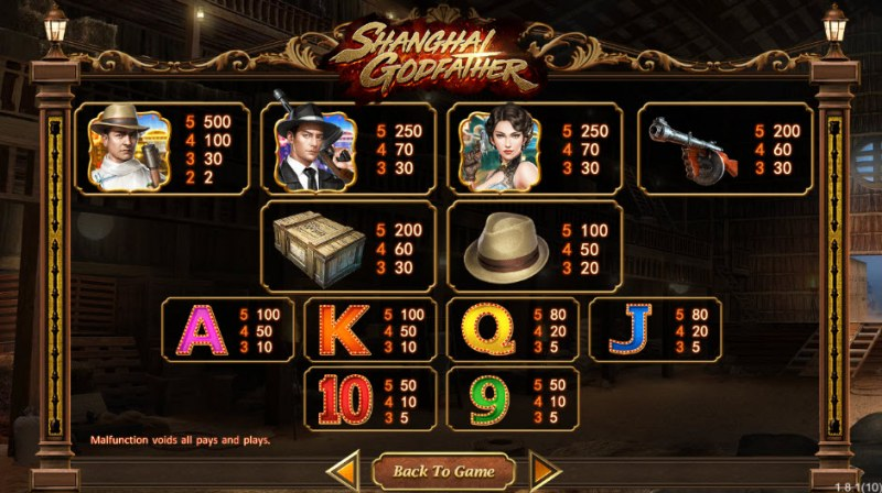 Shanghai Godfather :: Paytable