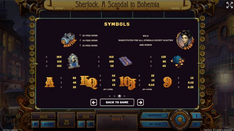Sherlock A Scandal in Bohemia :: Paytable