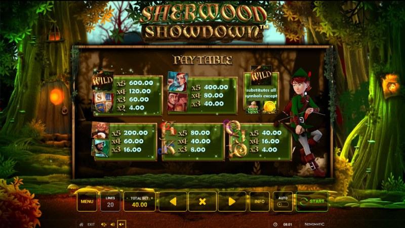 Sherwood Showdown :: Paytable