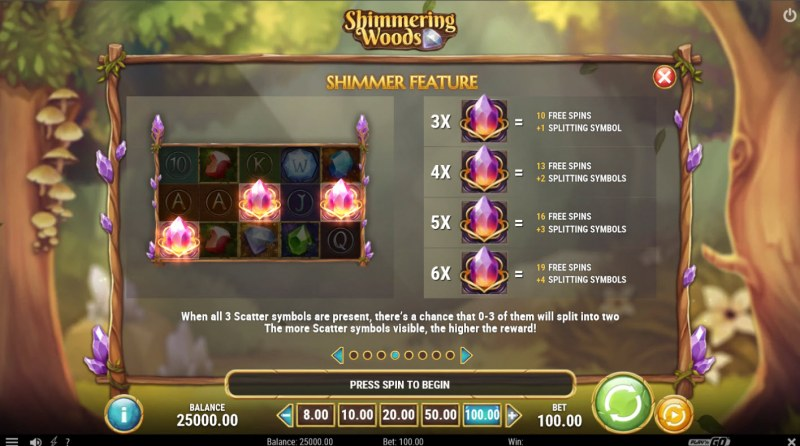 Shimmering Woods :: Feature Rules