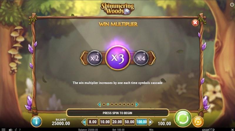 Shimmering Woods :: Win Multiplier