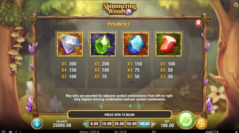 Shimmering Woods :: Paytable - High Value Symbols