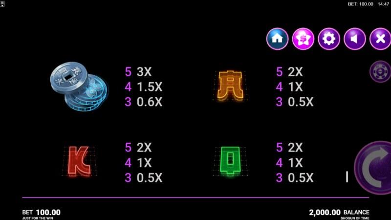 Shogun of Time :: Paytable - Medium Value Symbols