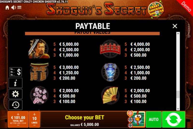 Shogun's Secret Crazy Chicken Shooter :: Paytable - High Value Symbols