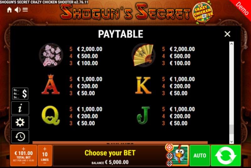 Shogun's Secret Crazy Chicken Shooter :: Paytable - Low Value Symbols